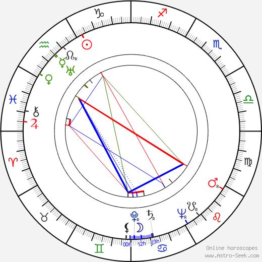 Vladimir Degtyaryov tema natale, oroscopo, Vladimir Degtyaryov oroscopi gratuiti, astrologia