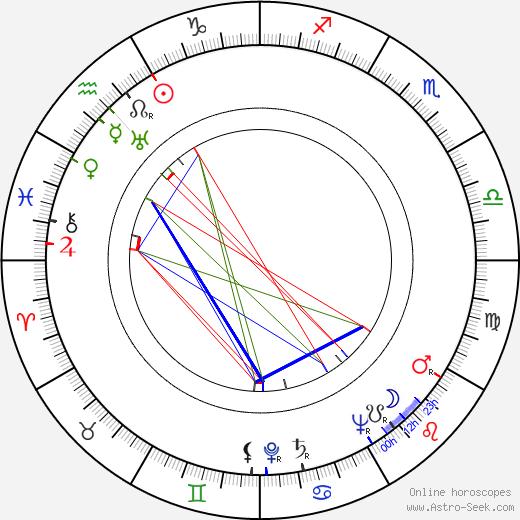 Waltrude Schleyer birth chart, Waltrude Schleyer astro natal horoscope, astrology