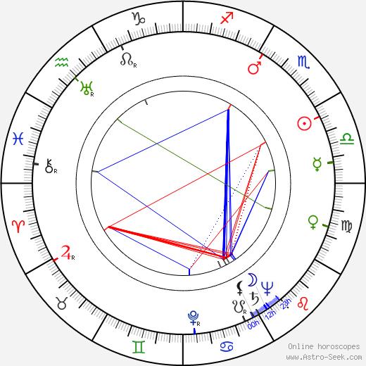 David Lewis astro natal birth chart, David Lewis horoscope, astrology