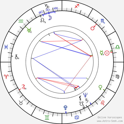George Sidney astro natal birth chart, George Sidney horoscope, astrology