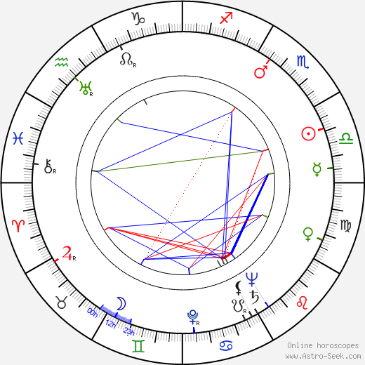 Jack Arnold astro natal birth chart, Jack Arnold horoscope, astrology
