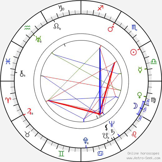 Karel Dellapina astro natal birth chart, Karel Dellapina horoscope, astrology