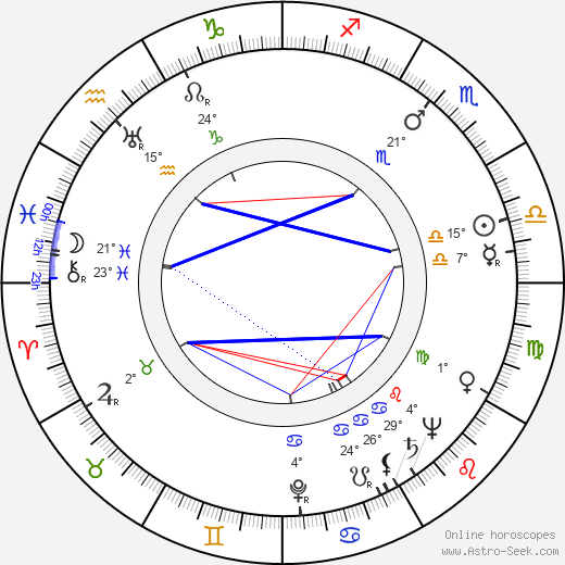 Ludmila Stambolieva birth chart, biography, wikipedia 2019, 2020