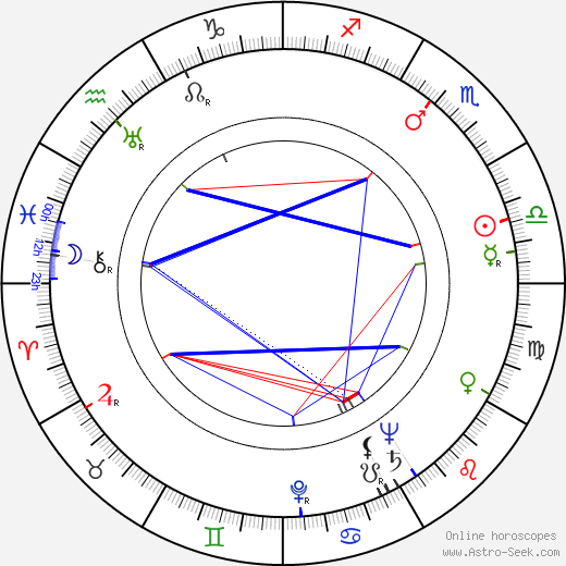 Ludmila Stambolieva astro natal birth chart, Ludmila Stambolieva horoscope, astrology