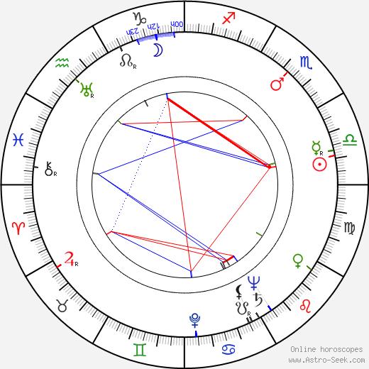 Nat Wachsberger tema natale, oroscopo, Nat Wachsberger oroscopi gratuiti, astrologia