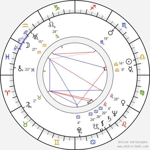 Robert Thompson birth chart, biography, wikipedia 2019, 2020