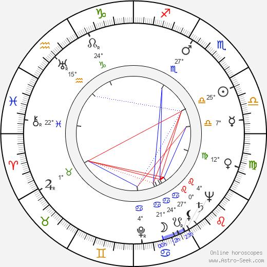 Sloan Simpson birth chart, biography, wikipedia 2020, 2021