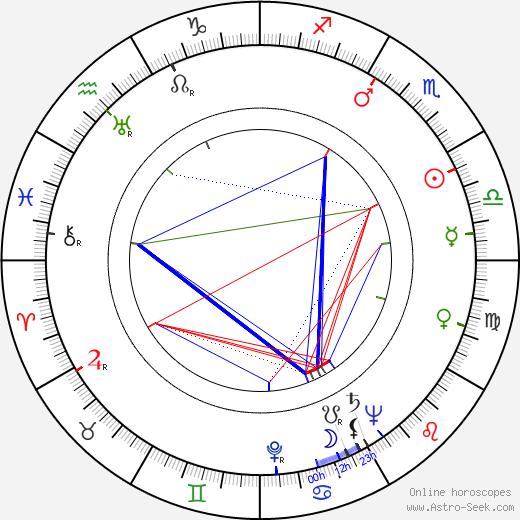 Sloan Simpson birth chart, Sloan Simpson astro natal horoscope, astrology