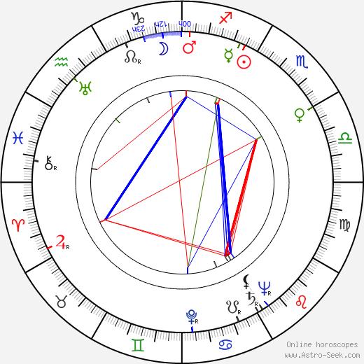 Chick Hearn birth chart, Chick Hearn astro natal horoscope, astrology