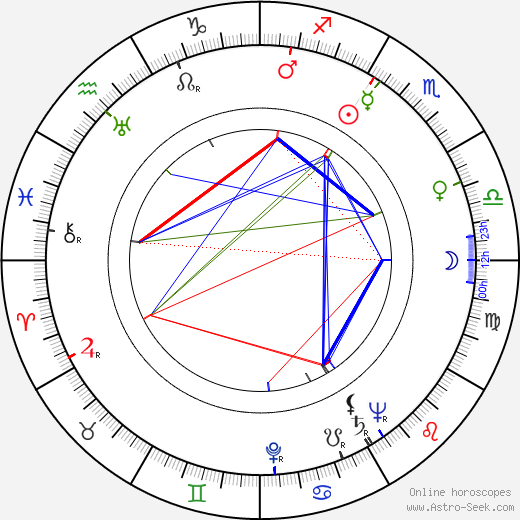 Evelyn Keyes birth chart, Evelyn Keyes astro natal horoscope, astrology