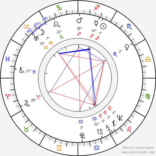 Fran Ryan birth chart, biography, wikipedia 2020, 2021