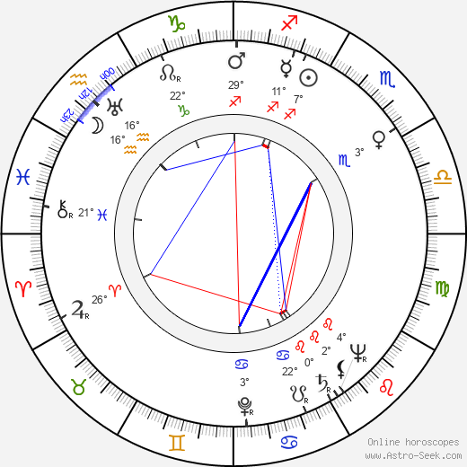 Rudolf Somogyvári birth chart, biography, wikipedia 2018, 2019