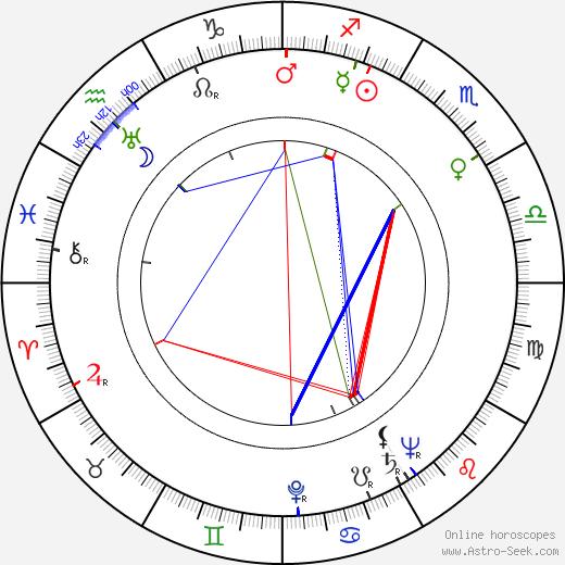 Rudolf Somogyvári birth chart, Rudolf Somogyvári astro natal horoscope, astrology
