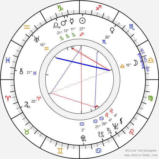 Auvo Mustonen birth chart, biography, wikipedia 2019, 2020