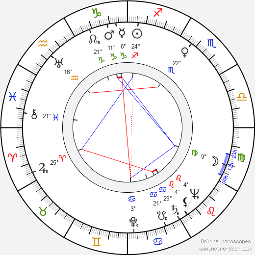 Edward Dziewoński birth chart, biography, wikipedia 2018, 2019