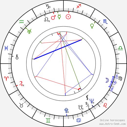 Edward Dziewoński astro natal birth chart, Edward Dziewoński horoscope, astrology