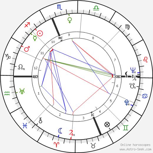 Ely Jacques Kahn Jr. tema natale, oroscopo, Ely Jacques Kahn Jr. oroscopi gratuiti, astrologia