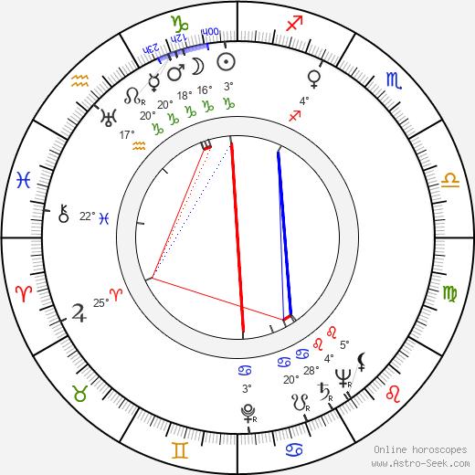 Eugene Jackson birth chart, biography, wikipedia 2020, 2021
