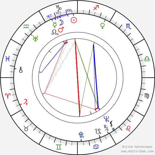 Eugene Jackson birth chart, Eugene Jackson astro natal horoscope, astrology