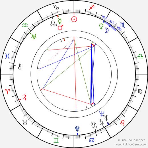 Hu Sang birth chart, Hu Sang astro natal horoscope, astrology