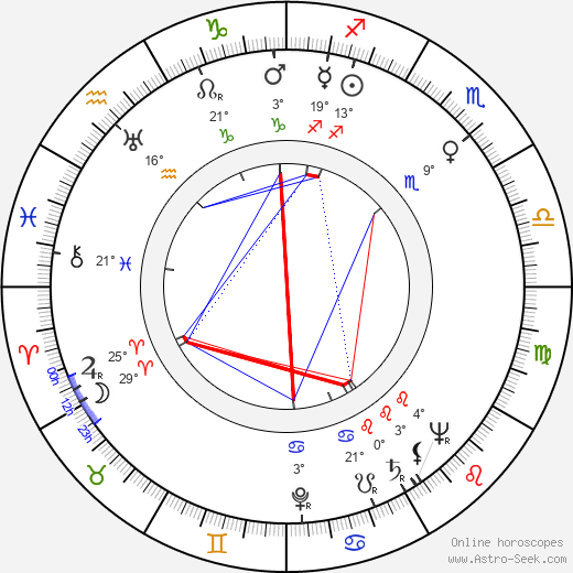 Margaret Hayes birth chart, biography, wikipedia 2019, 2020