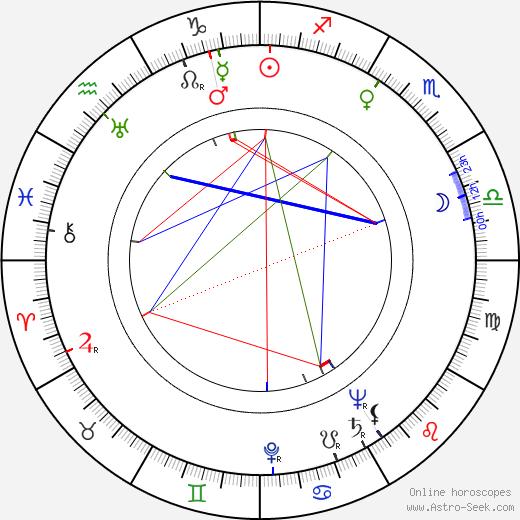 Roy Ward Baker astro natal birth chart, Roy Ward Baker horoscope, astrology