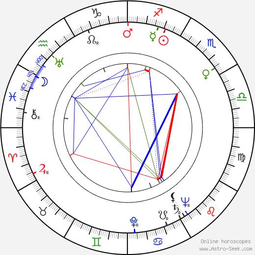 Ubaldo Ragona birth chart, Ubaldo Ragona astro natal horoscope, astrology