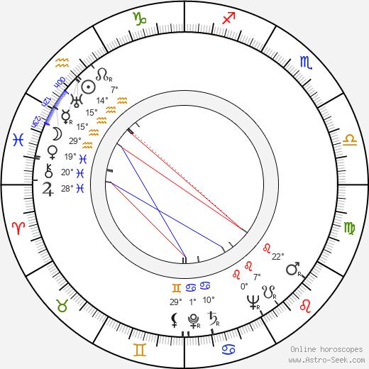 Frank Tarloff birth chart, biography, wikipedia 2019, 2020