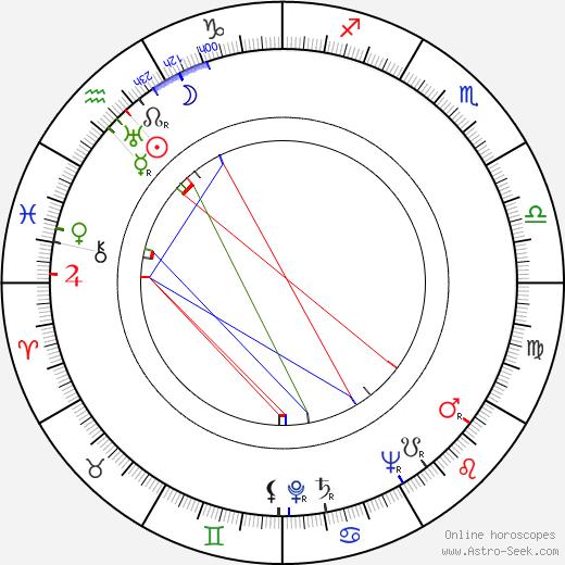 Hilkka Urpelainen astro natal birth chart, Hilkka Urpelainen horoscope, astrology