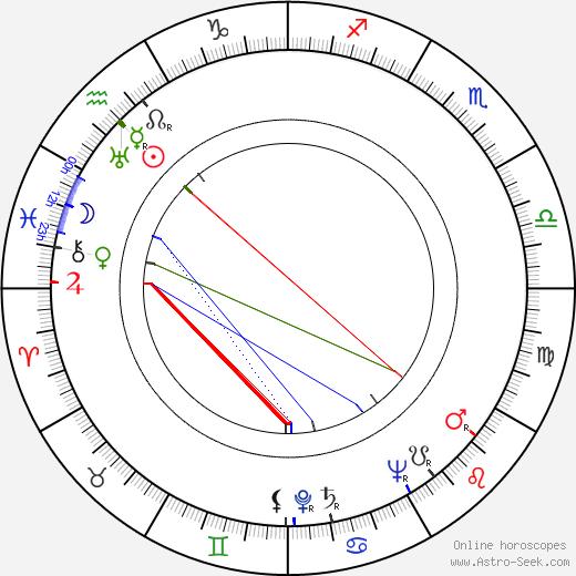 Jean-Pierre Zola tema natale, oroscopo, Jean-Pierre Zola oroscopi gratuiti, astrologia