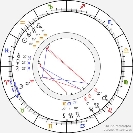 Larz Bourne birth chart, biography, wikipedia 2019, 2020