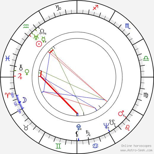 Larz Bourne astro natal birth chart, Larz Bourne horoscope, astrology