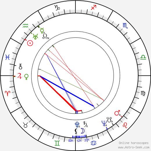 Maruchi Fresno birth chart, Maruchi Fresno astro natal horoscope, astrology