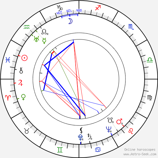 Virgínia Lane birth chart, Virgínia Lane astro natal horoscope, astrology