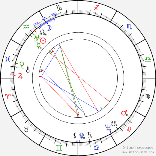 William Dufty день рождения гороскоп, William Dufty Натальная карта онлайн