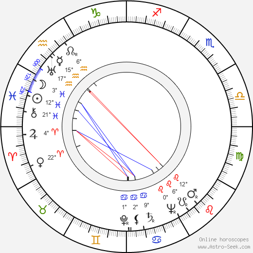 Benno Sterzenbach birth chart, biography, wikipedia 2019, 2020