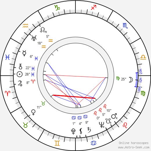 Eric Christmas birth chart, biography, wikipedia 2020, 2021
