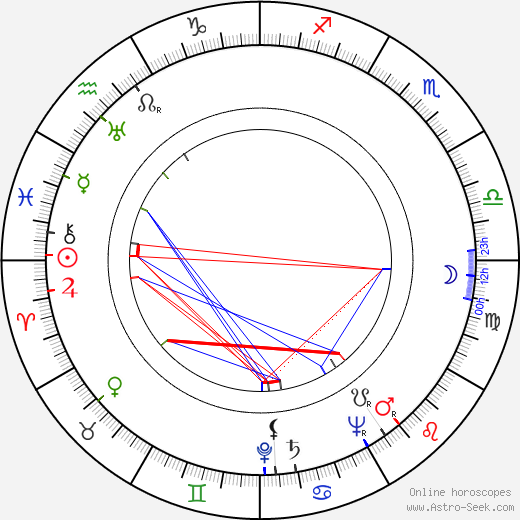 Eric Christmas birth chart, Eric Christmas astro natal horoscope, astrology