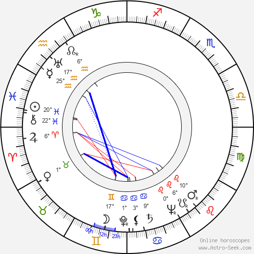 Ferdy Mayne birth chart, biography, wikipedia 2019, 2020