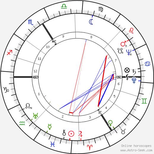 Geneviève Morel tema natale, oroscopo, Geneviève Morel oroscopi gratuiti, astrologia