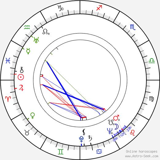 Гарри Джеймс Harry James день рождения гороскоп, Harry James Натальная карта онлайн