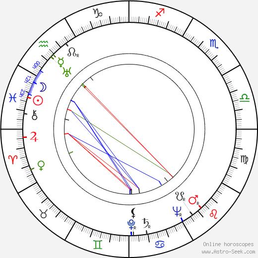 José Calvo birth chart, José Calvo astro natal horoscope, astrology