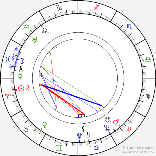 Judy Campbell astro natal birth chart, Judy Campbell horoscope, astrology