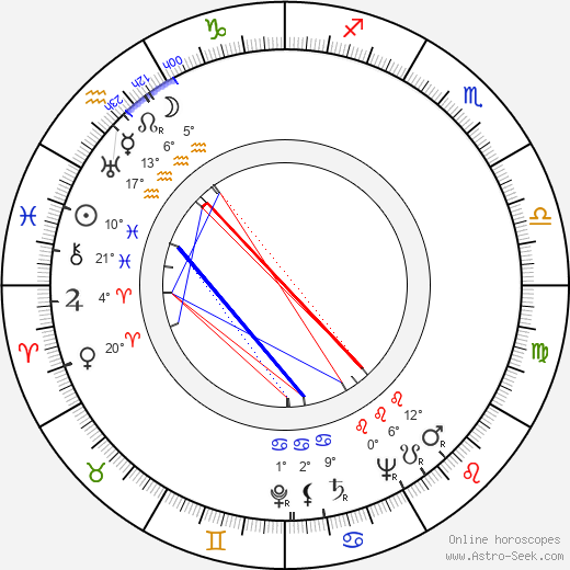 Pat Jackson birth chart, biography, wikipedia 2019, 2020