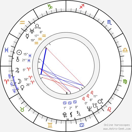 Rochelle Hudson birth chart, biography, wikipedia 2019, 2020