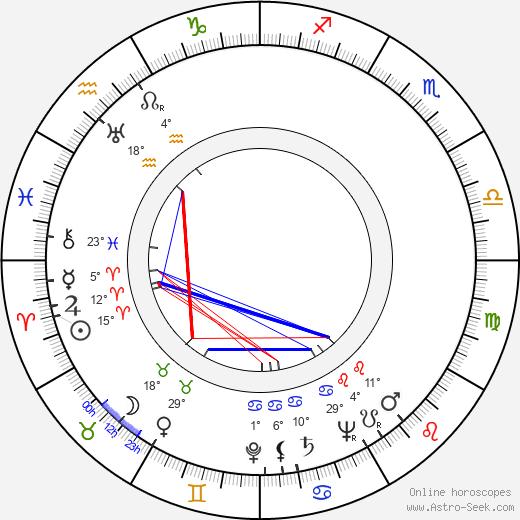 Carmem Silva birth chart, biography, wikipedia 2019, 2020