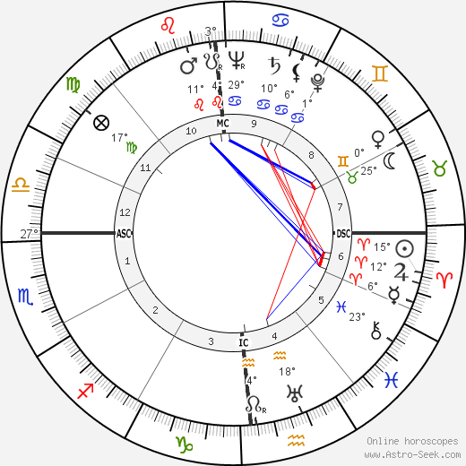 Morley Baer birth chart, biography, wikipedia 2019, 2020