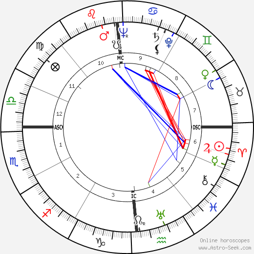 Morley Baer birth chart, Morley Baer astro natal horoscope, astrology