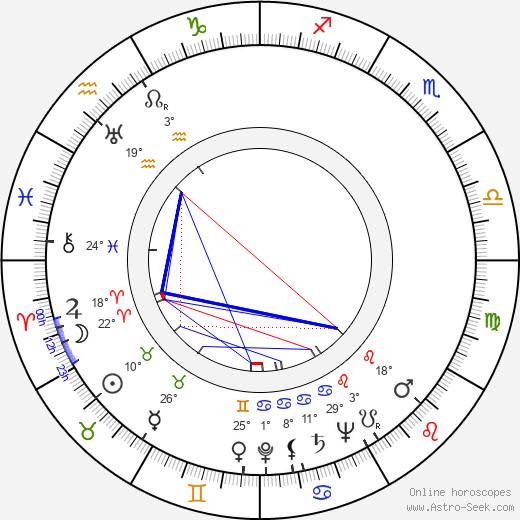 Phil Brown birth chart, biography, wikipedia 2017, 2018