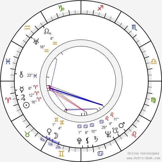 Phil Leeds birth chart, biography, wikipedia 2018, 2019